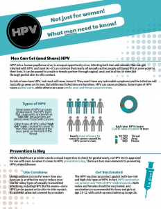 What Men Should Know | American Sexual Health Association